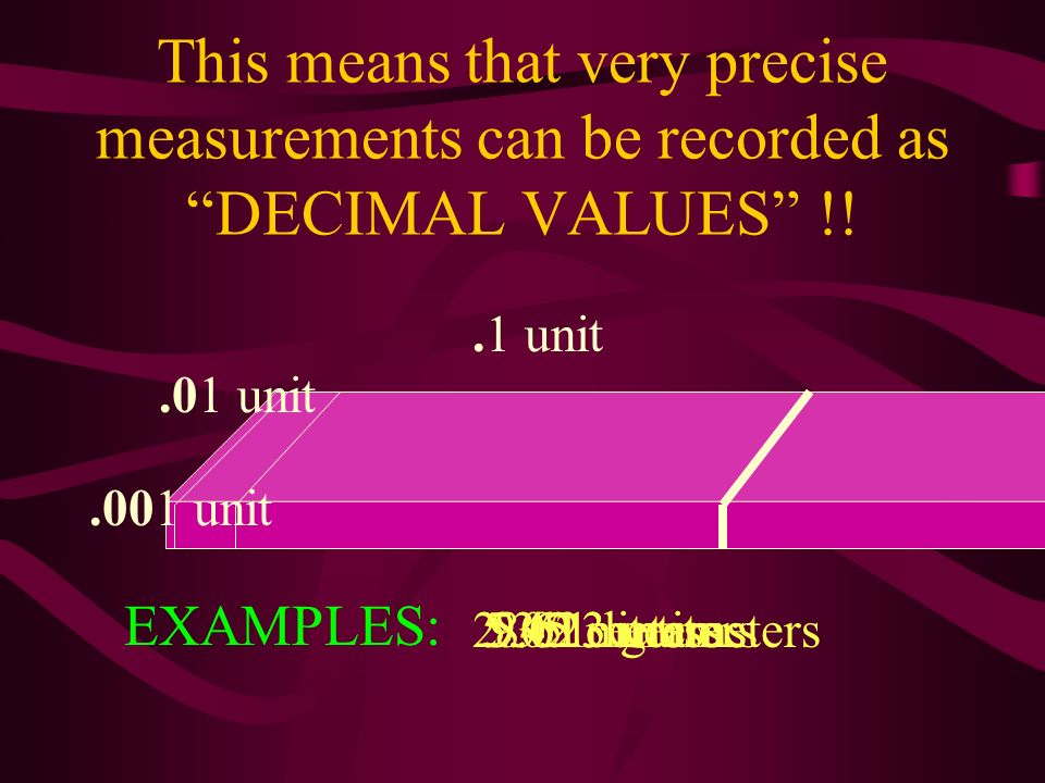 This means that very precise measurements can be recorded as DECIMAL VALUES !!
