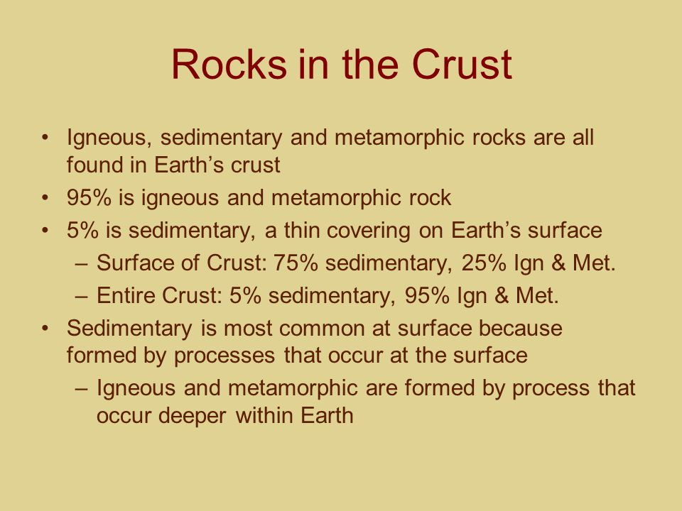 Rocks in the Crust Igneous, sedimentary and metamorphic rocks are all found in Earth's crust. 95% is igneous and metamorphic rock.