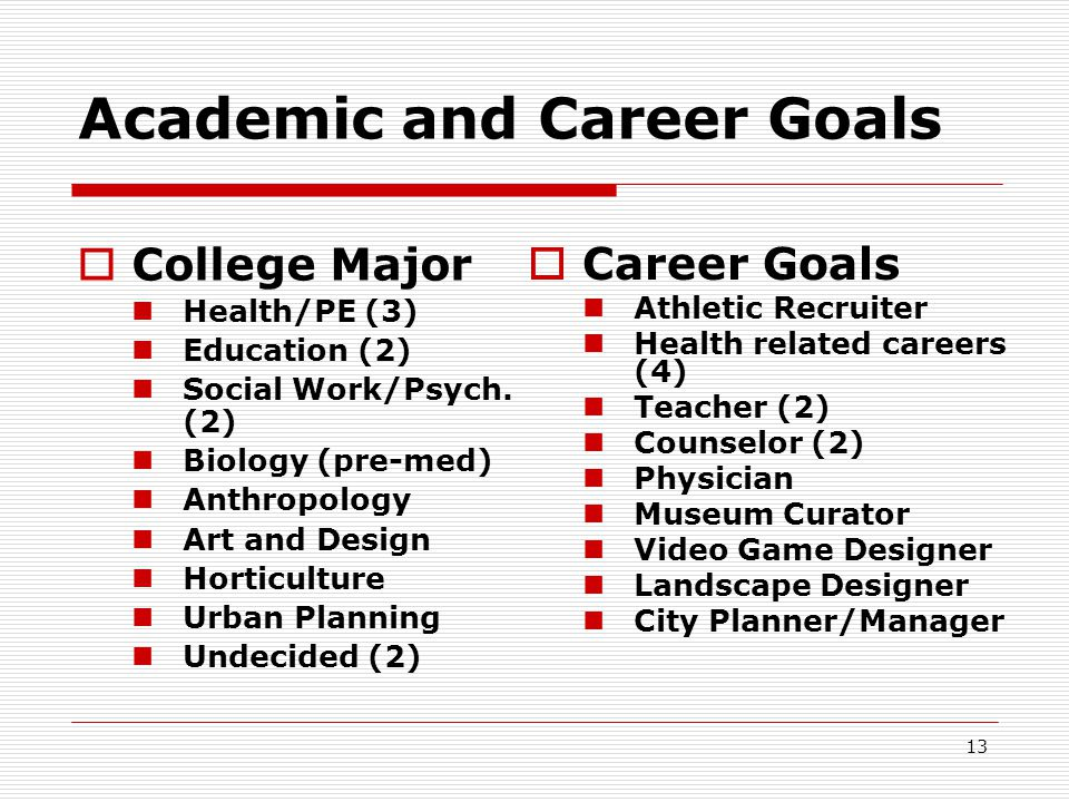 Academic and Career Goals