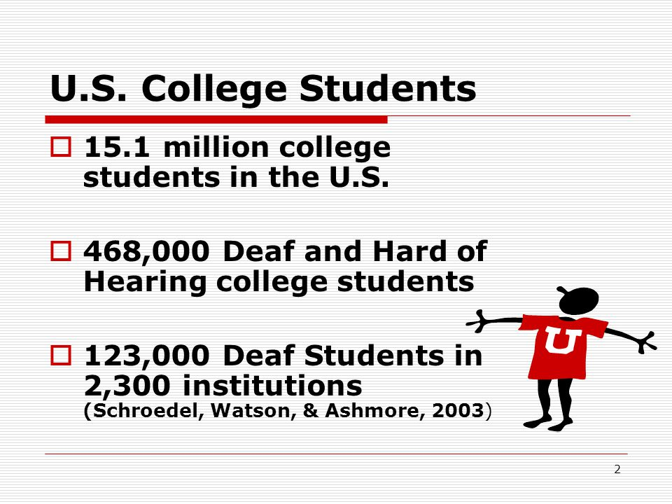 U.S. College Students 15.1 million college students in the U.S.
