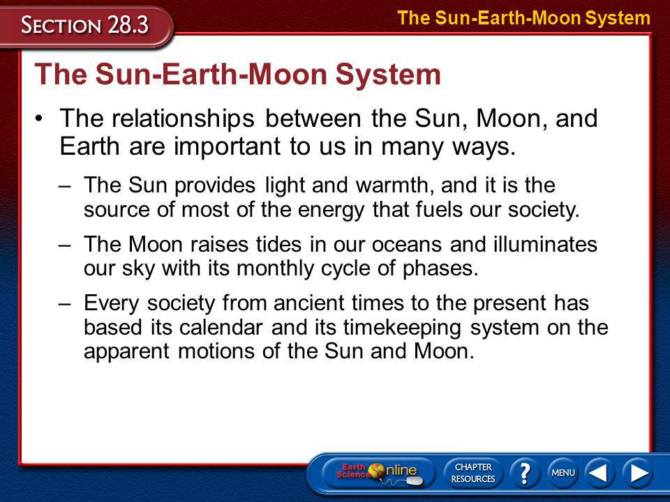 The Sun-Earth-Moon System