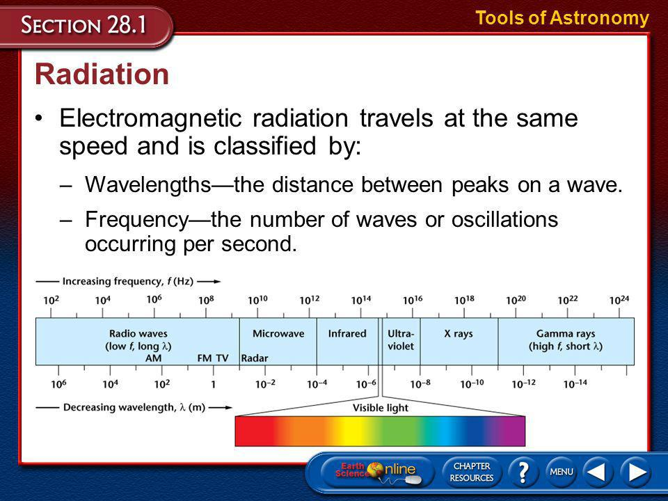 Tools of AstronomyRadiation. Electromagnetic radiation travels at the same speed and is classified by: