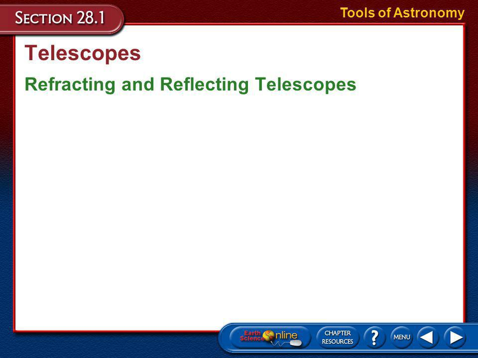 Tools of Astronomy Telescopes Refracting and Reflecting Telescopes