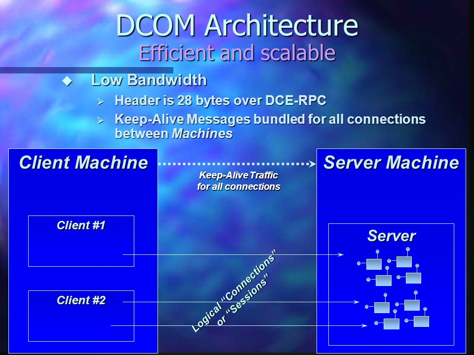 DCOM Architecture Efficient and scalable