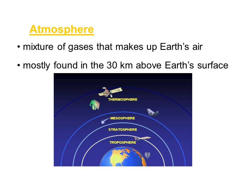 Atmosphere mixture of gases that makes up Earth's air