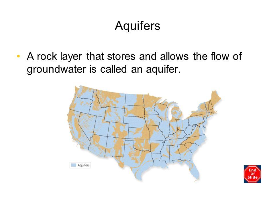 Chapter 3 Aquifers.