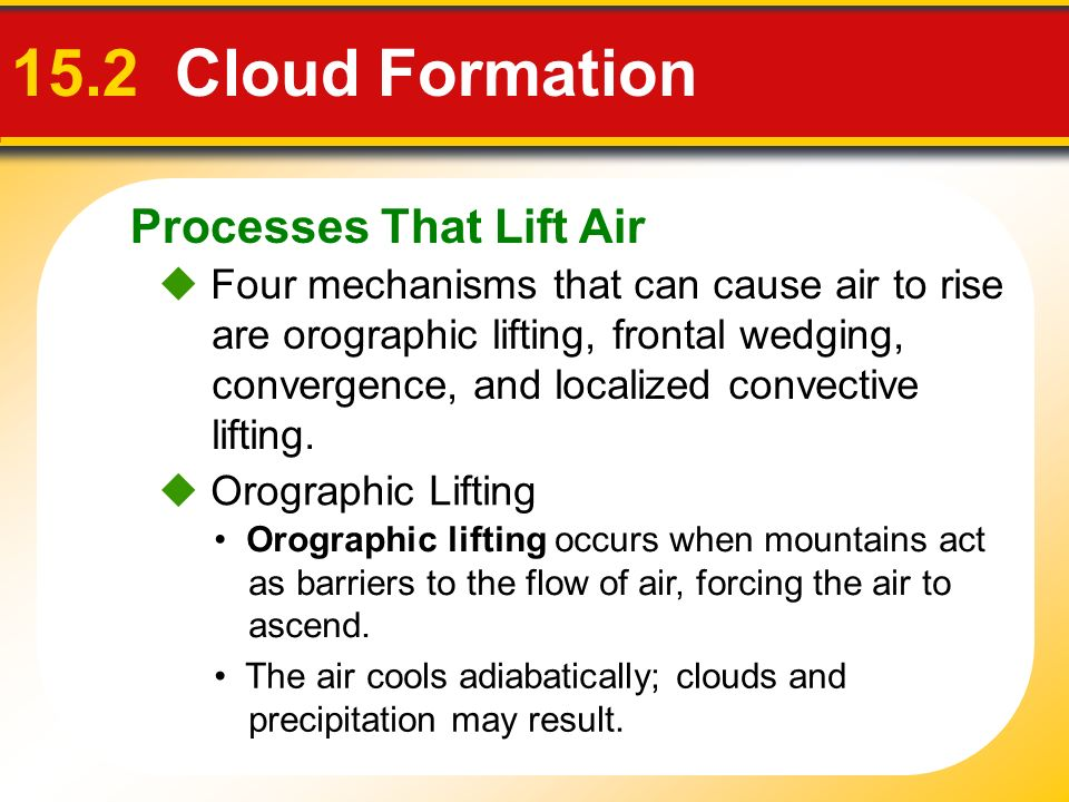 15.2 Cloud Formation Processes That Lift Air