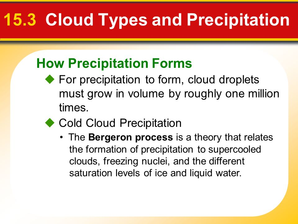 15.3 Cloud Types and Precipitation