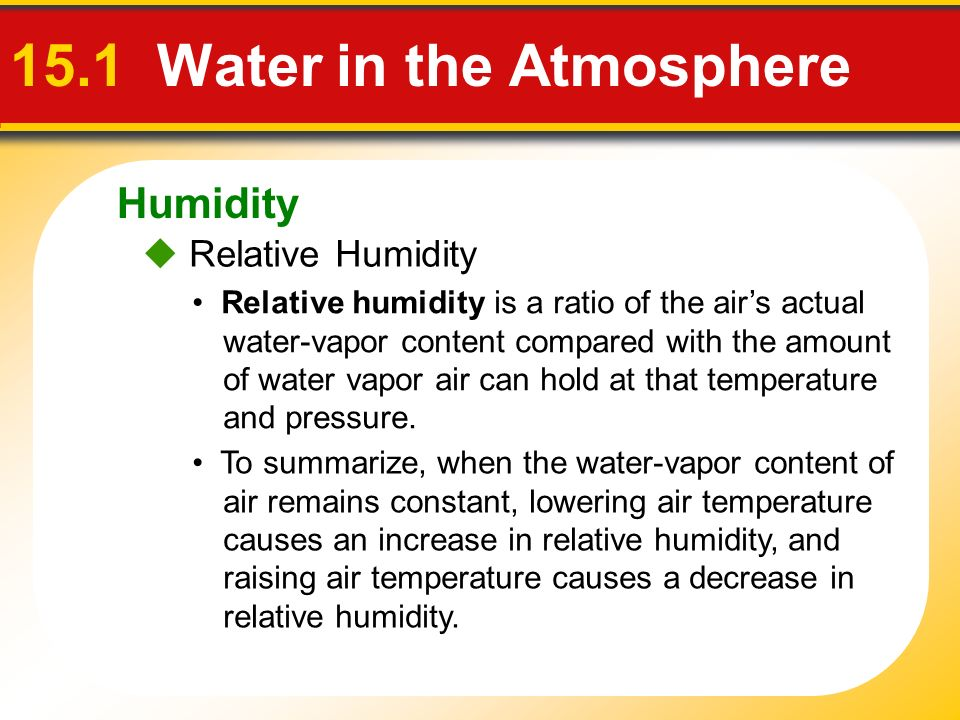 15.1 Water in the Atmosphere