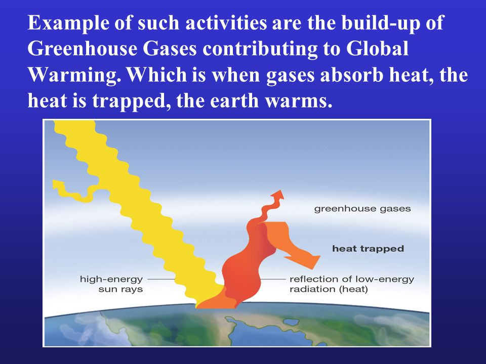 Example of such activities are the build-up of Greenhouse Gases contributing to Global Warming.