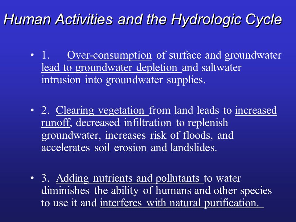 Human Activities and the Hydrologic Cycle