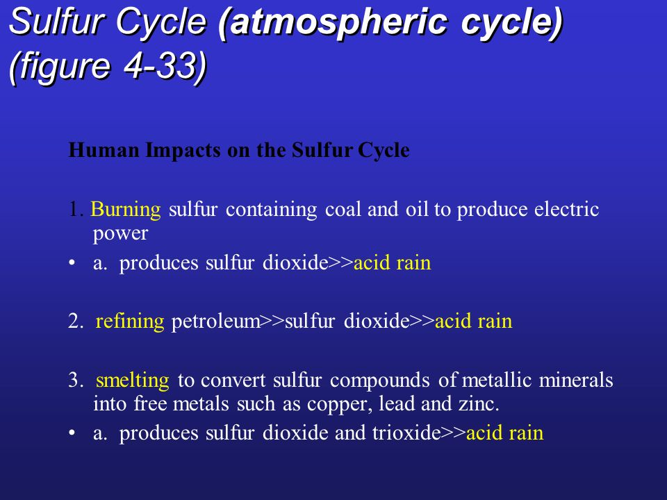 Sulfur Cycle (atmospheric cycle) (figure 4-33)