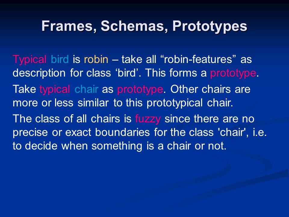 Frames, Schemas, Prototypes