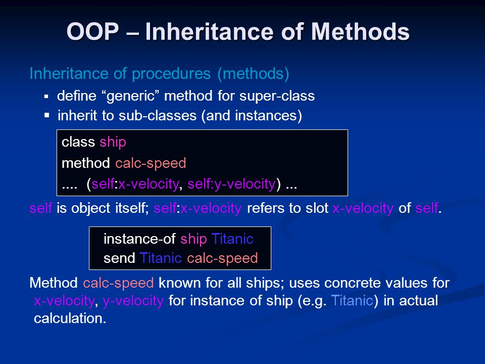 OOP – Inheritance of Methods