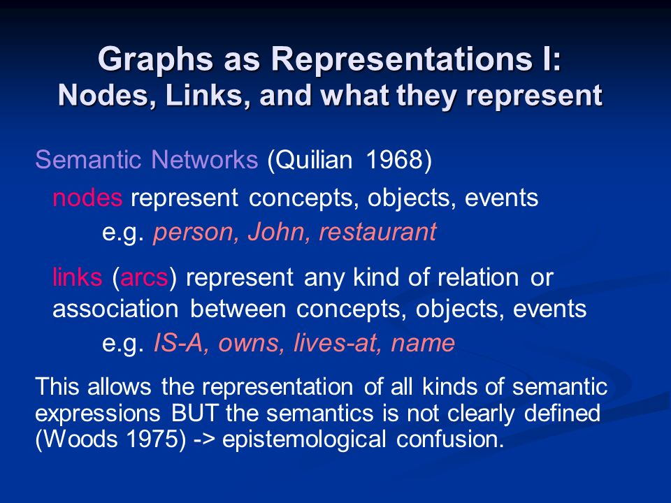 Graphs as Representations I: Nodes, Links, and what they represent