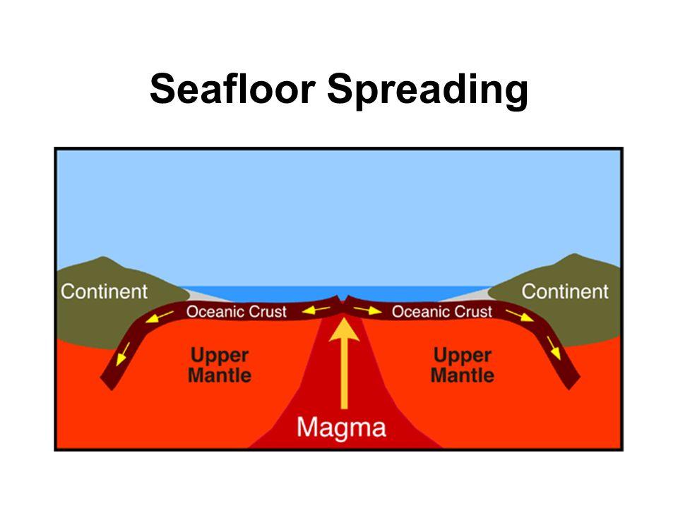 Seafloor Spreading