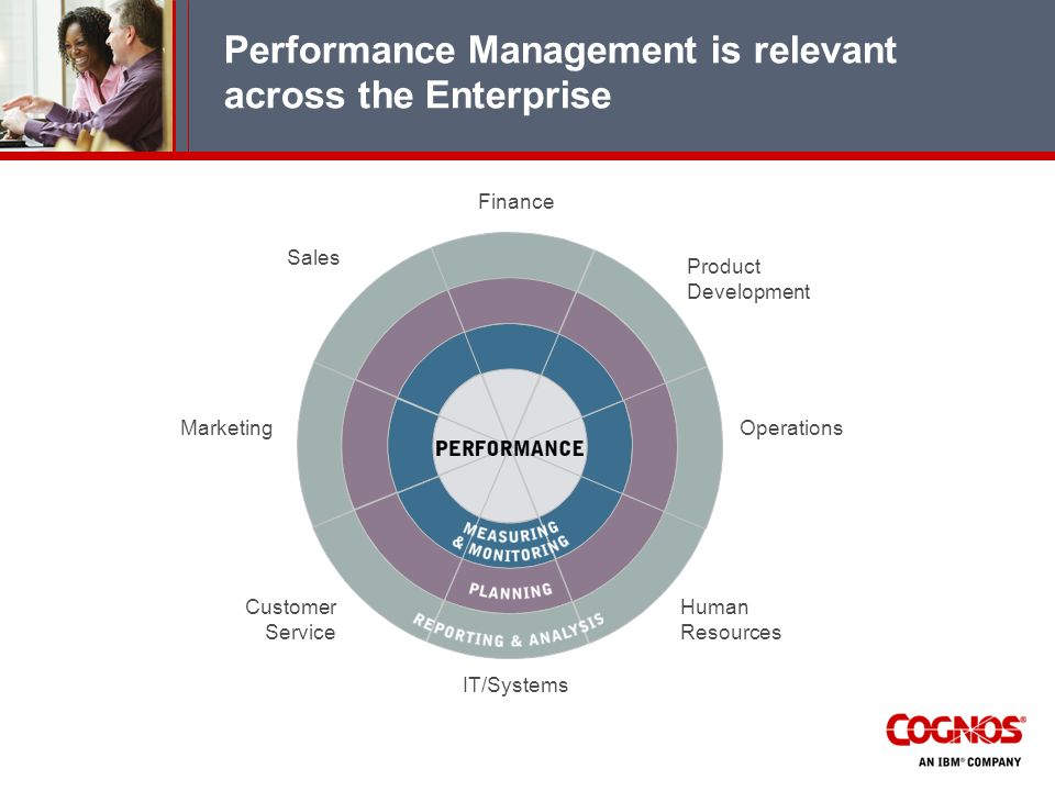 Performance Management is relevant across the Enterprise