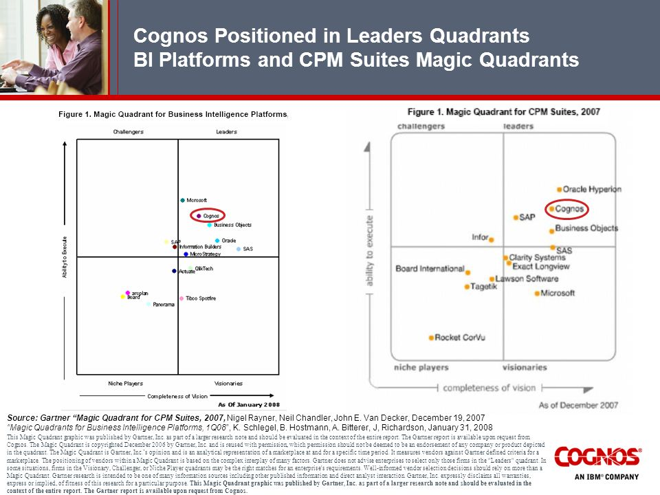Cognos Positioned in Leaders Quadrants BI Platforms and CPM Suites Magic Quadrants