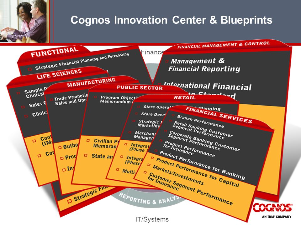 Cognos Innovation Center & Blueprints