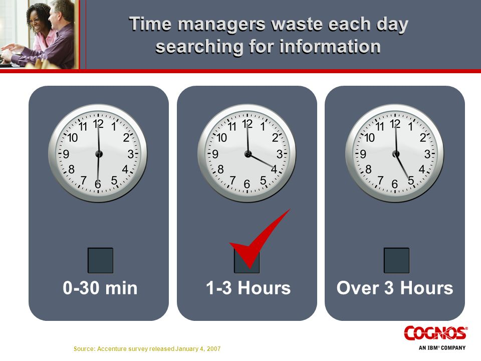 Time managers waste each day searching for information