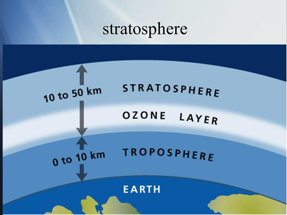 stratosphere