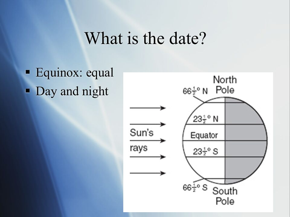 What is the date Equinox: equal Day and night