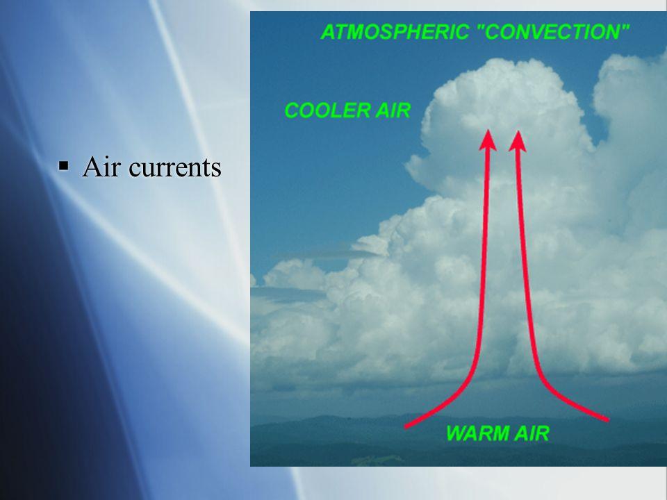 Air currents