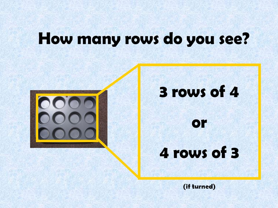 How many rows do you see 3 rows of 4 or 4 rows of 3 (if turned)