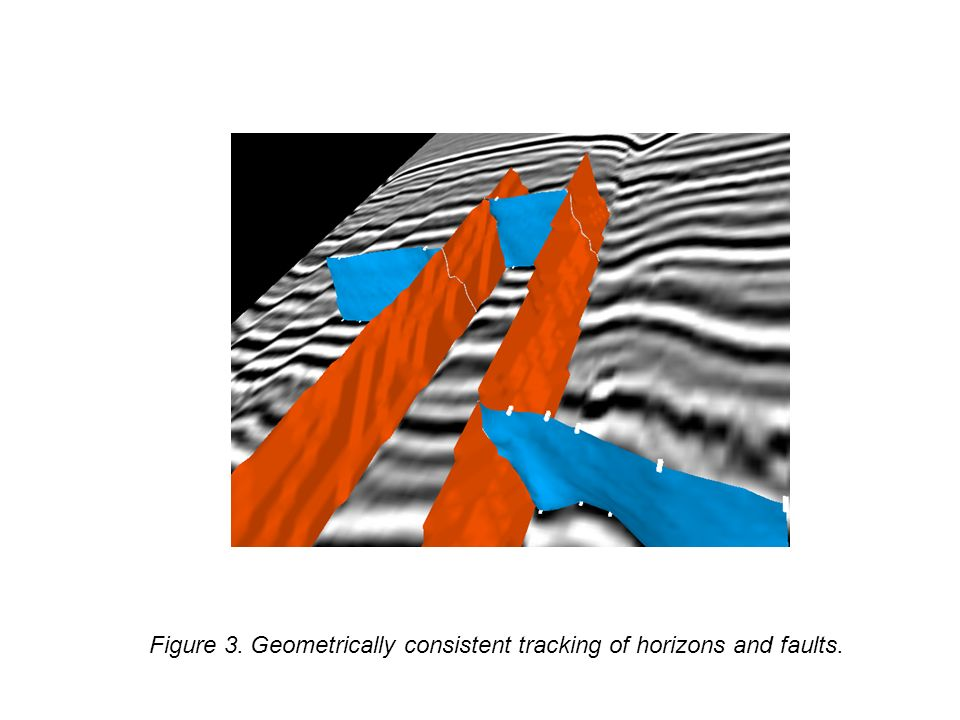 Figure 3. Geometrically consistent tracking of horizons and faults.