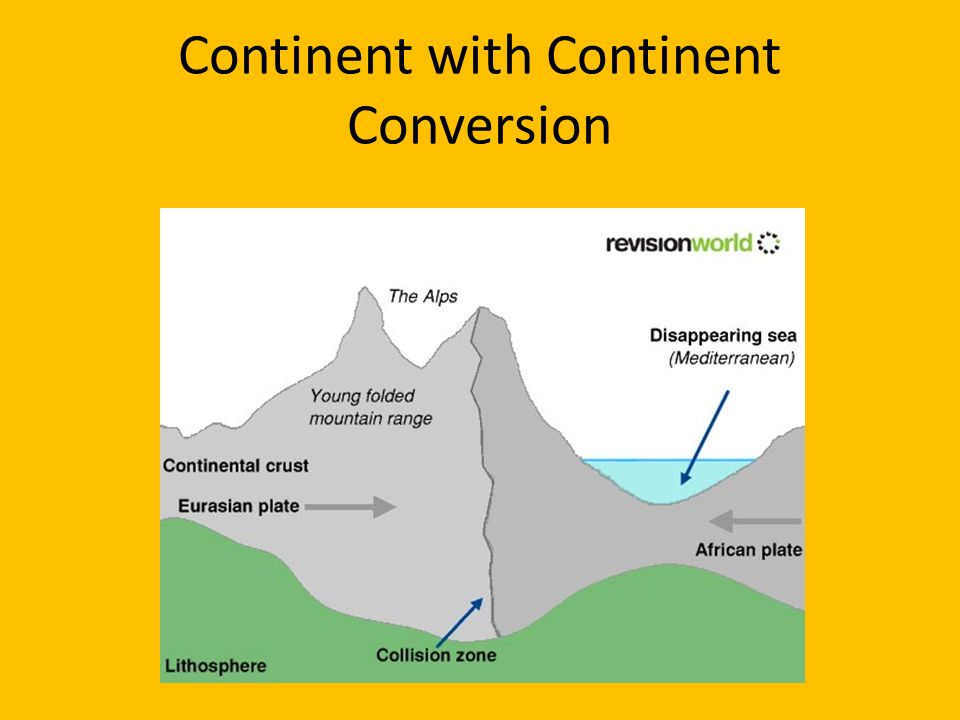 Continent with Continent Conversion