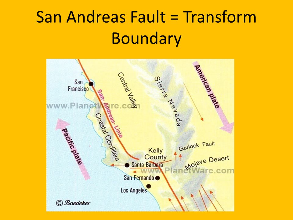 San Andreas Fault = Transform Boundary