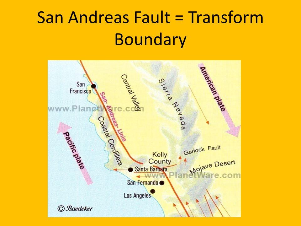 San Andreas Fault = Transform Boundary