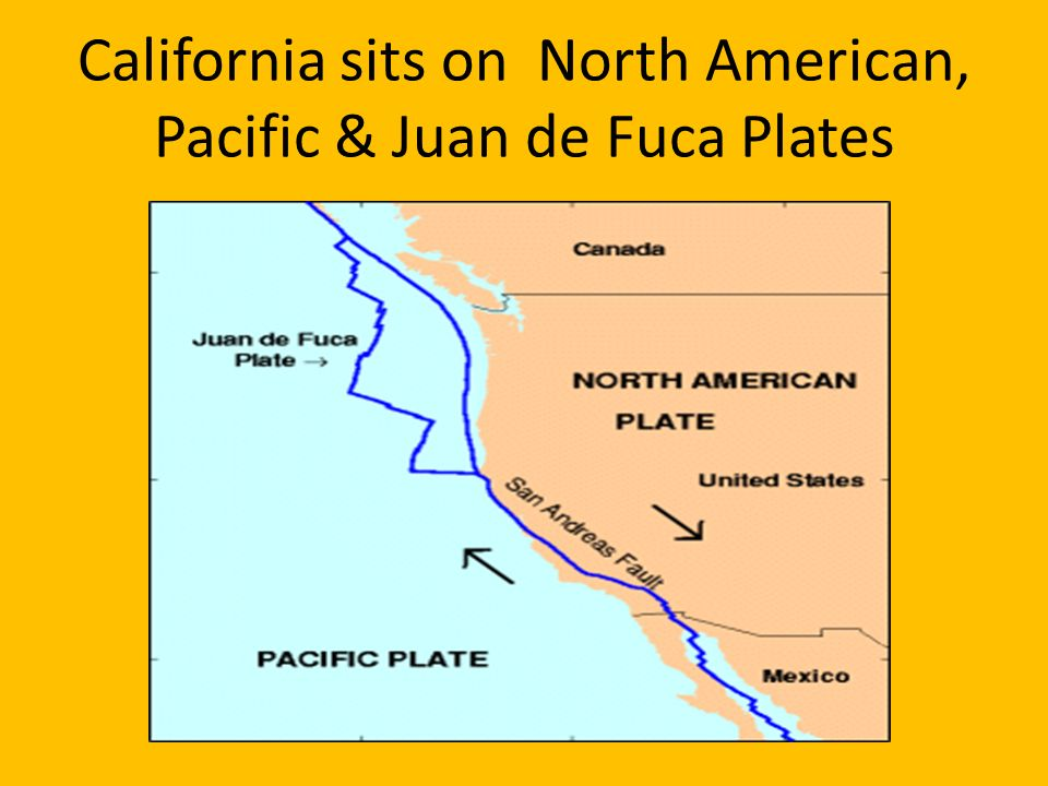 California sits on North American, Pacific & Juan de Fuca Plates