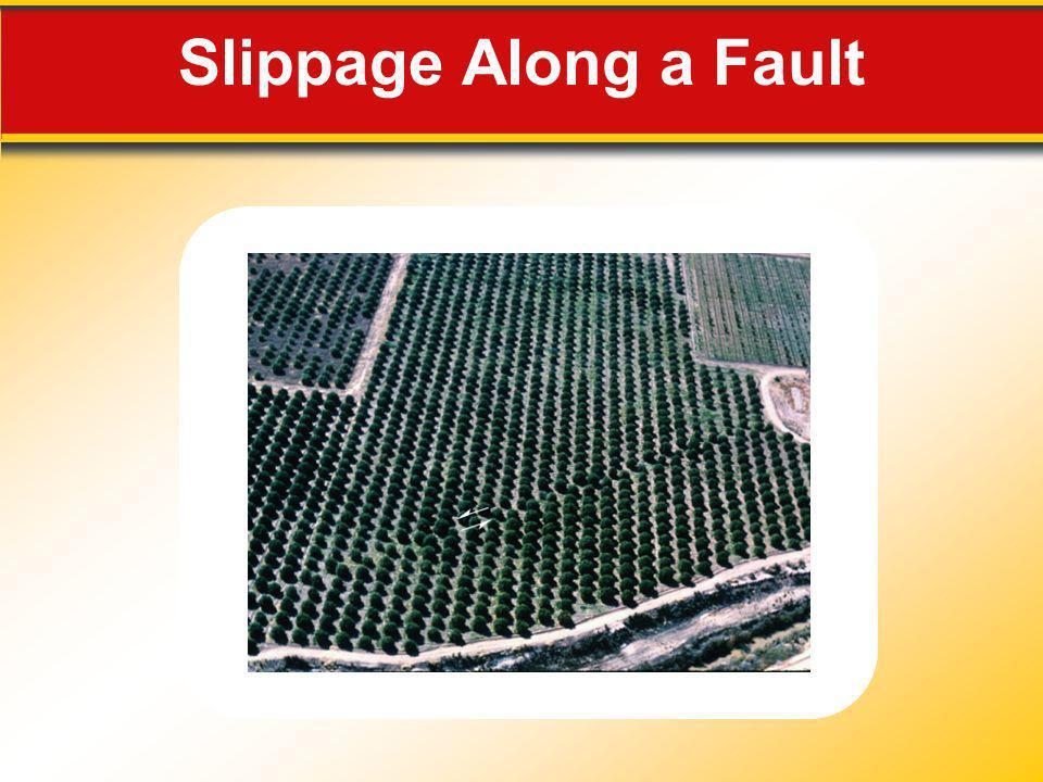 Slippage Along a Fault