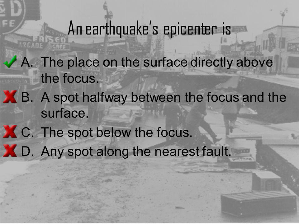 An earthquake's epicenter is