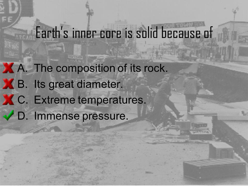Earth's inner core is solid because of