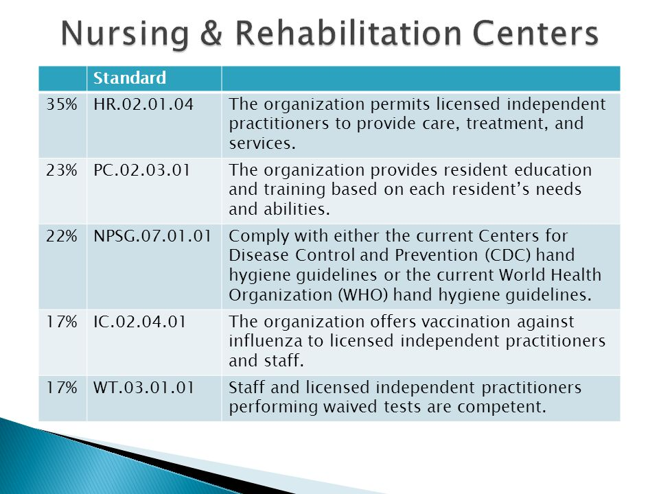 Nursing & Rehabilitation Centers