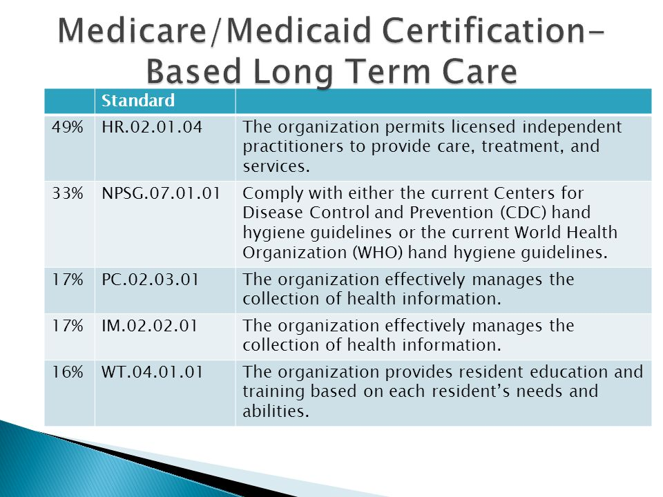 Medicare/Medicaid Certification-Based Long Term Care