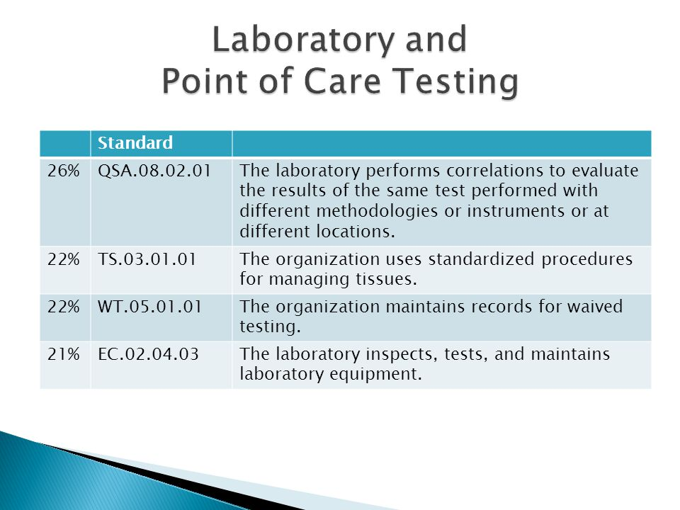 Laboratory and Point of Care Testing