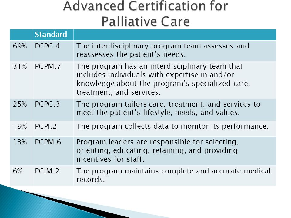 Advanced Certification for Palliative Care