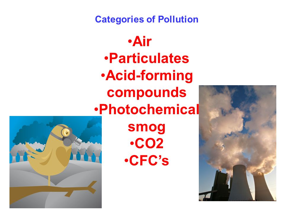Categories of Pollution Acid-forming compounds