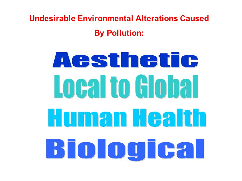 Undesirable Environmental Alterations Caused