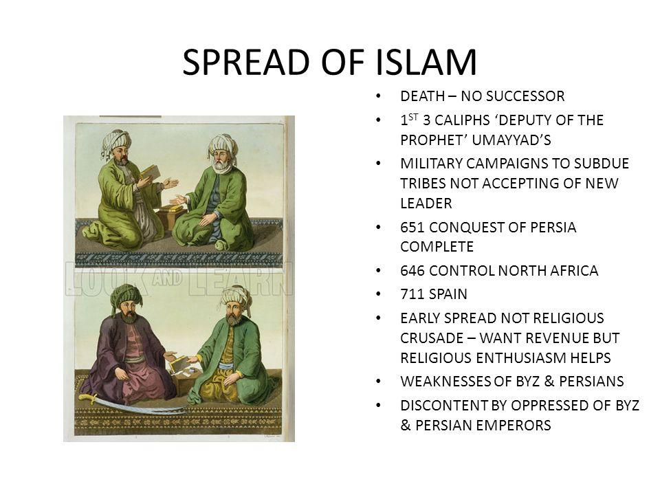 SPREAD OF ISLAM DEATH – NO SUCCESSOR