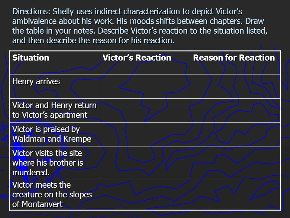 Directions: Shelly uses indirect characterization to depict Victor's ambivalence about his work. His moods shifts between chapters. Draw the table in your notes. Describe Victor's reaction to the situation listed, and then describe the reason for his reaction.