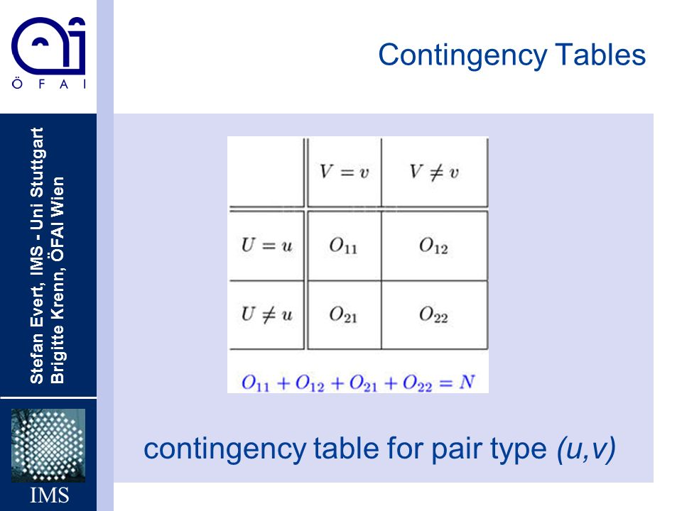 Contingency Tables contingency table for pair type (u,v)