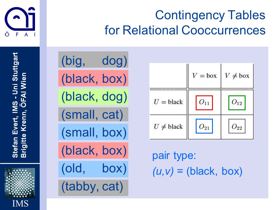 Contingency Tables for Relational Cooccurrences