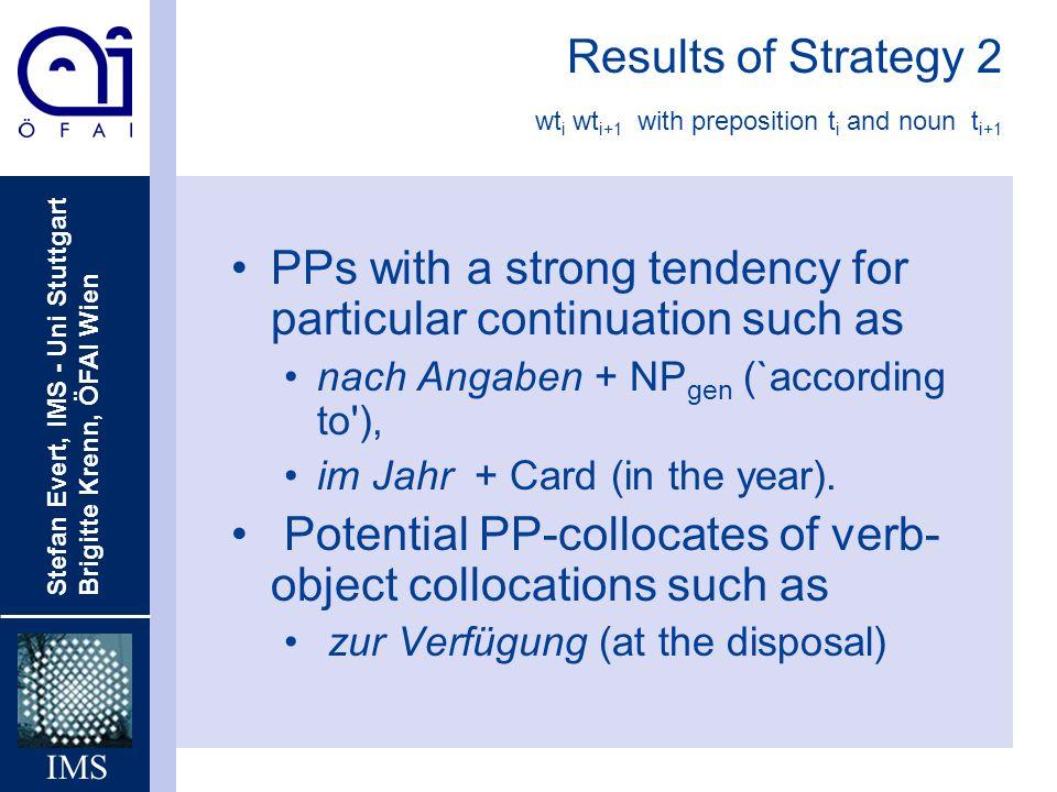 Results of Strategy 2 wti wti+1 with preposition ti and noun ti+1