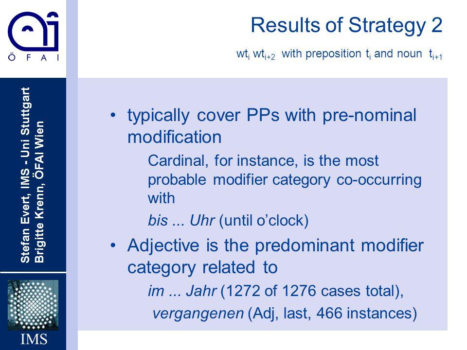 Results of Strategy 2 wti wti+2 with preposition ti and noun ti+1