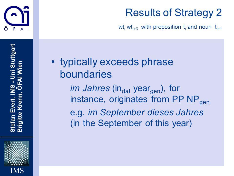 Results of Strategy 2 wti wti+3 with preposition ti and noun ti+1
