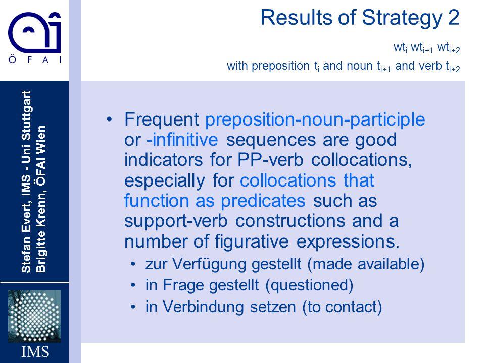 Results of Strategy 2 wti wti+1 wti+2 with preposition ti and noun ti+1 and verb ti+2